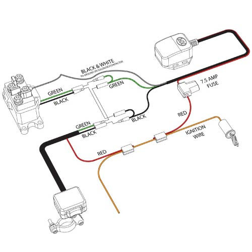 1998 polaris sportsman 500 wiring diagram wiring diagram 1998 polaris sportsman 500 wiring diagram automotive