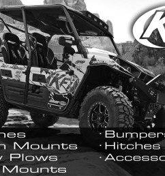 your one stop source for all of your atv and utv winching needs thanks for stopping in  [ 1342 x 833 Pixel ]