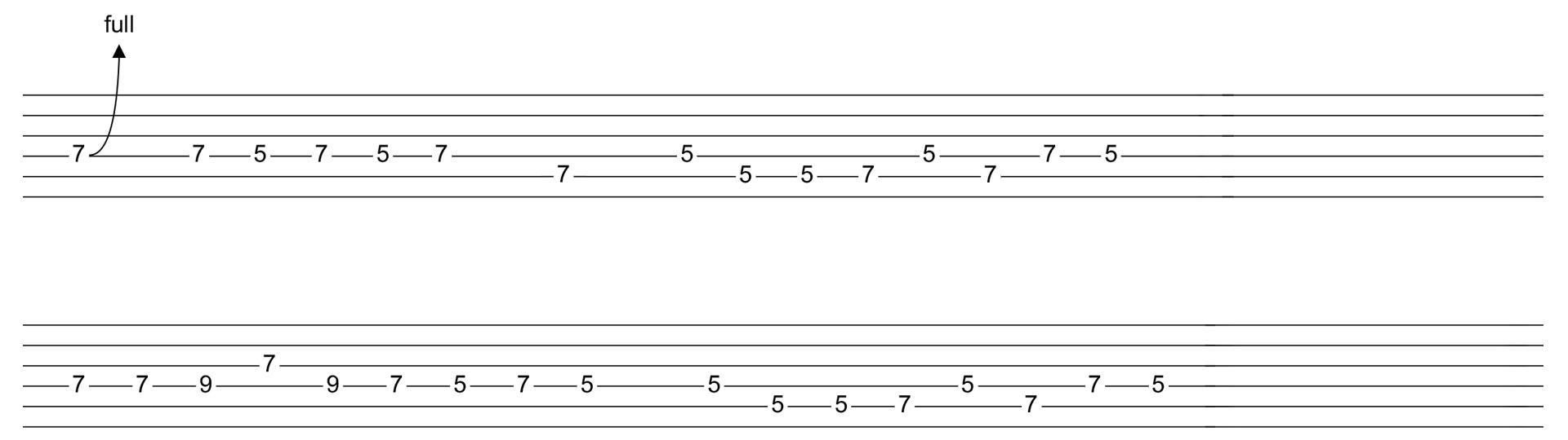 Easy Guitar Chords Shawn Mendes