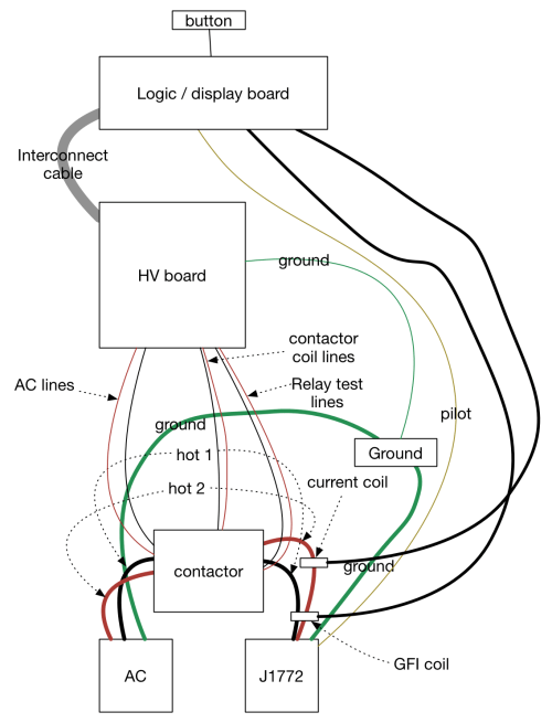 small resolution of  contactor board variant wiring diagram