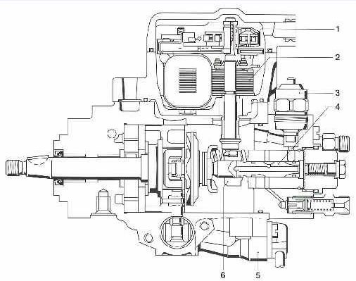 Electronic Diesel Control EDC
