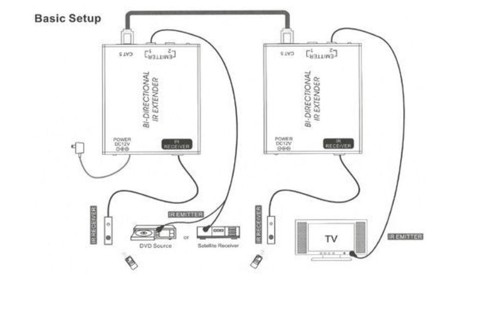 2 Ways Cat5 Ir Extender For Foxtel Satellite TV Remote