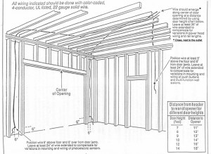 Opener Prewire & Framing Guide | KGN Overhead Door
