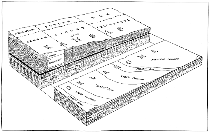 KGS--Geology of Cowley County (1929)--Stratigraphy