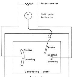 schematic wiring diagram of analog field plotter circuit using a battery power source  [ 1000 x 1194 Pixel ]