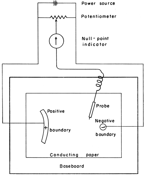 small resolution of schematic wiring diagram of analog field plotter circuit using a battery power source
