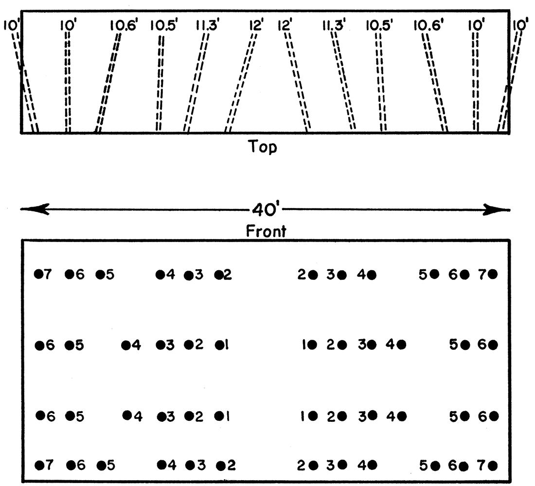 Kgs Gypsum In Kansas Blaine Formation