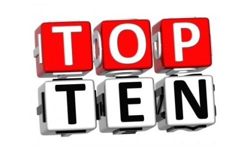 'ख़बरें अभी तक' पर देखिए देश और दूनिया से जुड़ी टॉप 10 ख़बरें