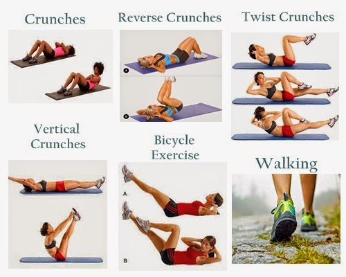 Lose Belly Fat By Exercise