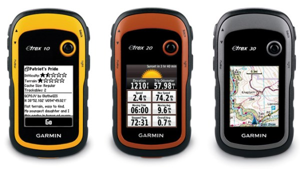 Handheld GPS Systems