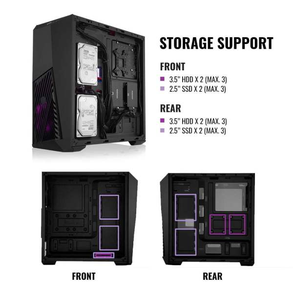 Cooler Master MasterBox K501L RGB Mid Tower Gaming Cabinet with Pre-Installed Fans and Tempered Glass Side Panel-9029