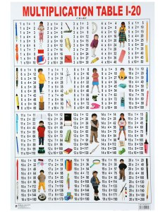 Buy dreamland multiplication table chart online in india also ibovnathandedecker rh