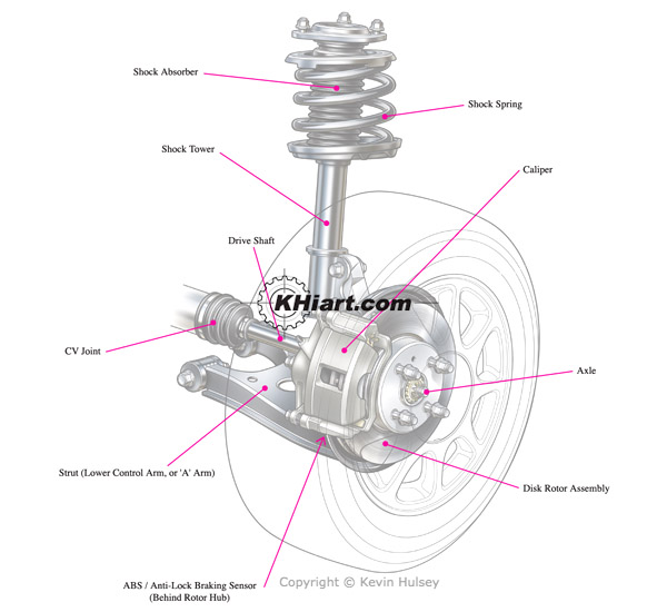 Heavy Duty Trailer Wiring Diagram Line Trailer Plug