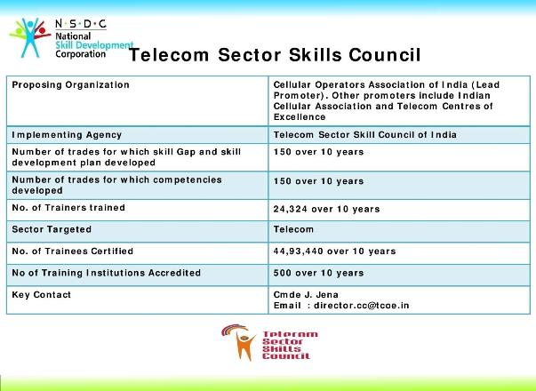 Telecom Sector Skill Council  TSSC  NSDC  Know your SSC  PMKVY 20  Khichdi Online  just