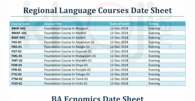 IGNOU BDP BA Date Sheet For December 2018 Exams