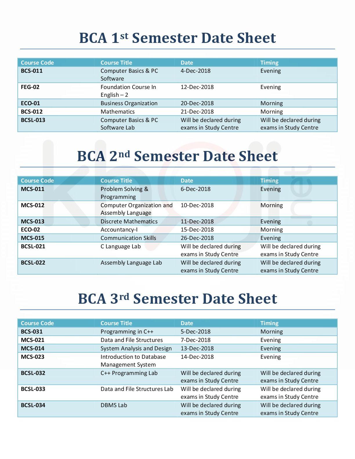 IGNOU BCA Date Sheet For December 2018 Term End Exams