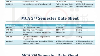 MCA Fate Sheet For December 2018 Term End Exams IGNOU