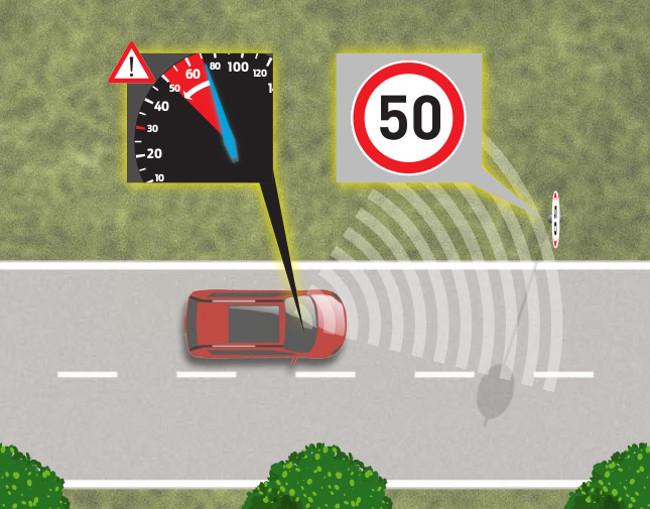 intelligent_speed_limiter_85251