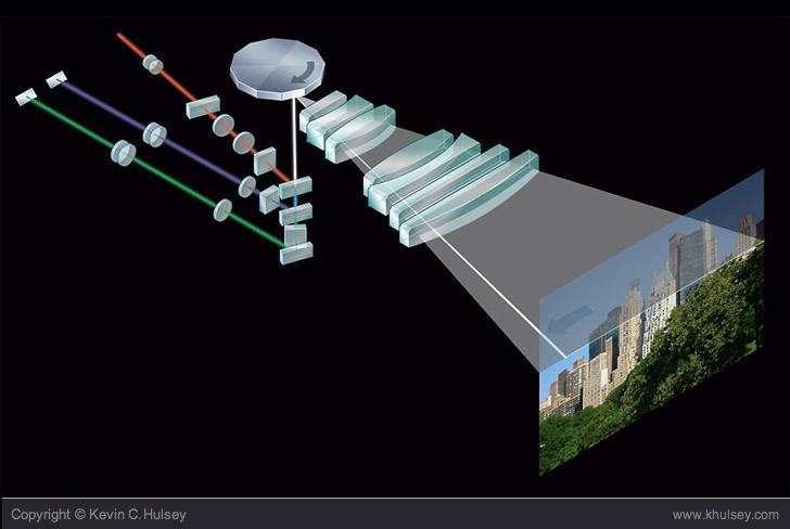 Diagram Of A Digital Printer