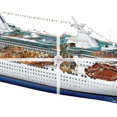 Cruise Ship Diagram 2004 Suzuki Eiger 400 Wiring Of Rccl Empress The Seas Cutawayempress Cutaway
