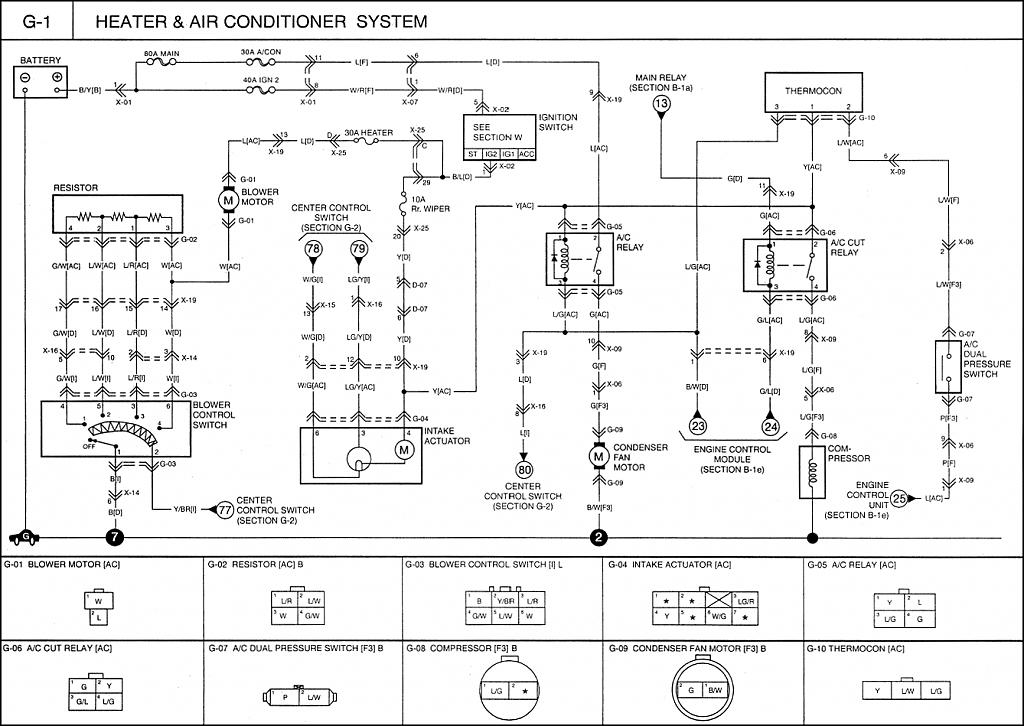 2002 kia spectra radio wiring diagram of the sun moon and earth ac not working, low voltage? - forum