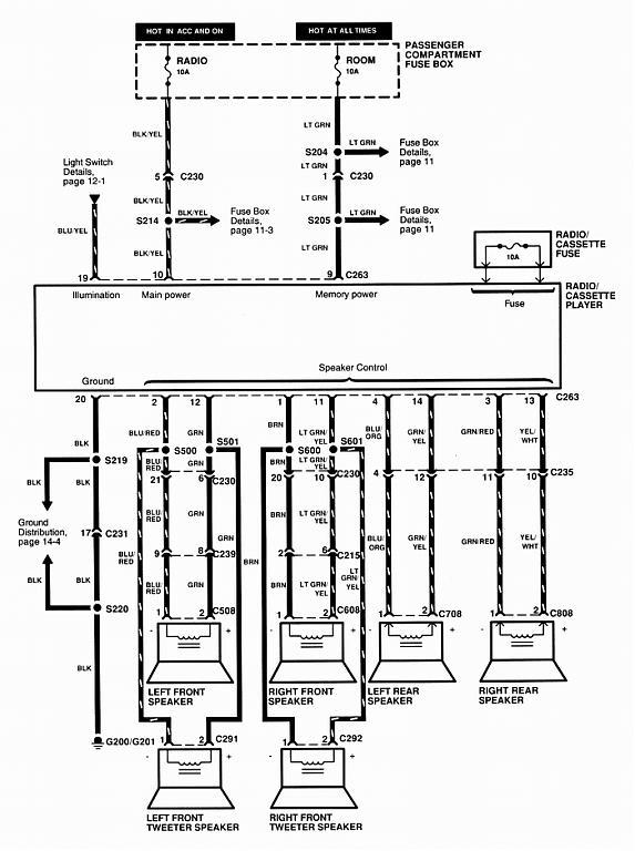 2008 KIA Sorento Radio Wiring. KIA. Schematic Symbols Diagram