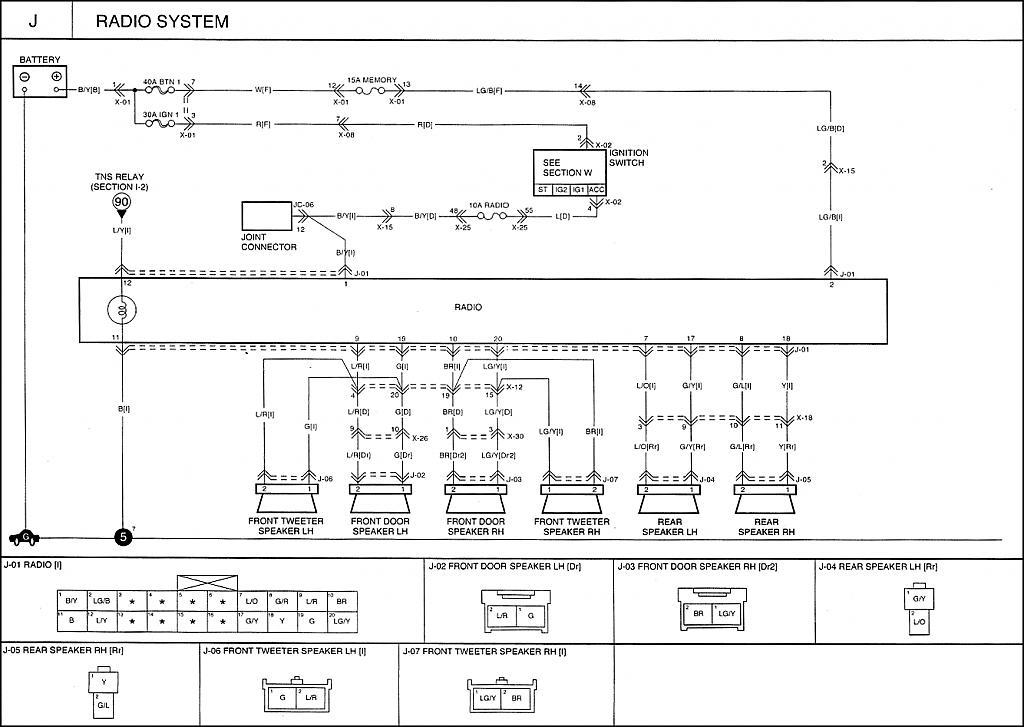 kia rio 2003 radio wiring diagram 3 way speaker crossover 2001 sportage stereo diagram? - forum