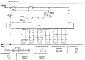 2001 Kia Sportage stereo wiring diagram?  Kia Forum