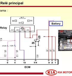 2001 mustang wiring diagram honda civic main relay location wiringhelp main relay buzzing kia forum rh [ 1321 x 973 Pixel ]
