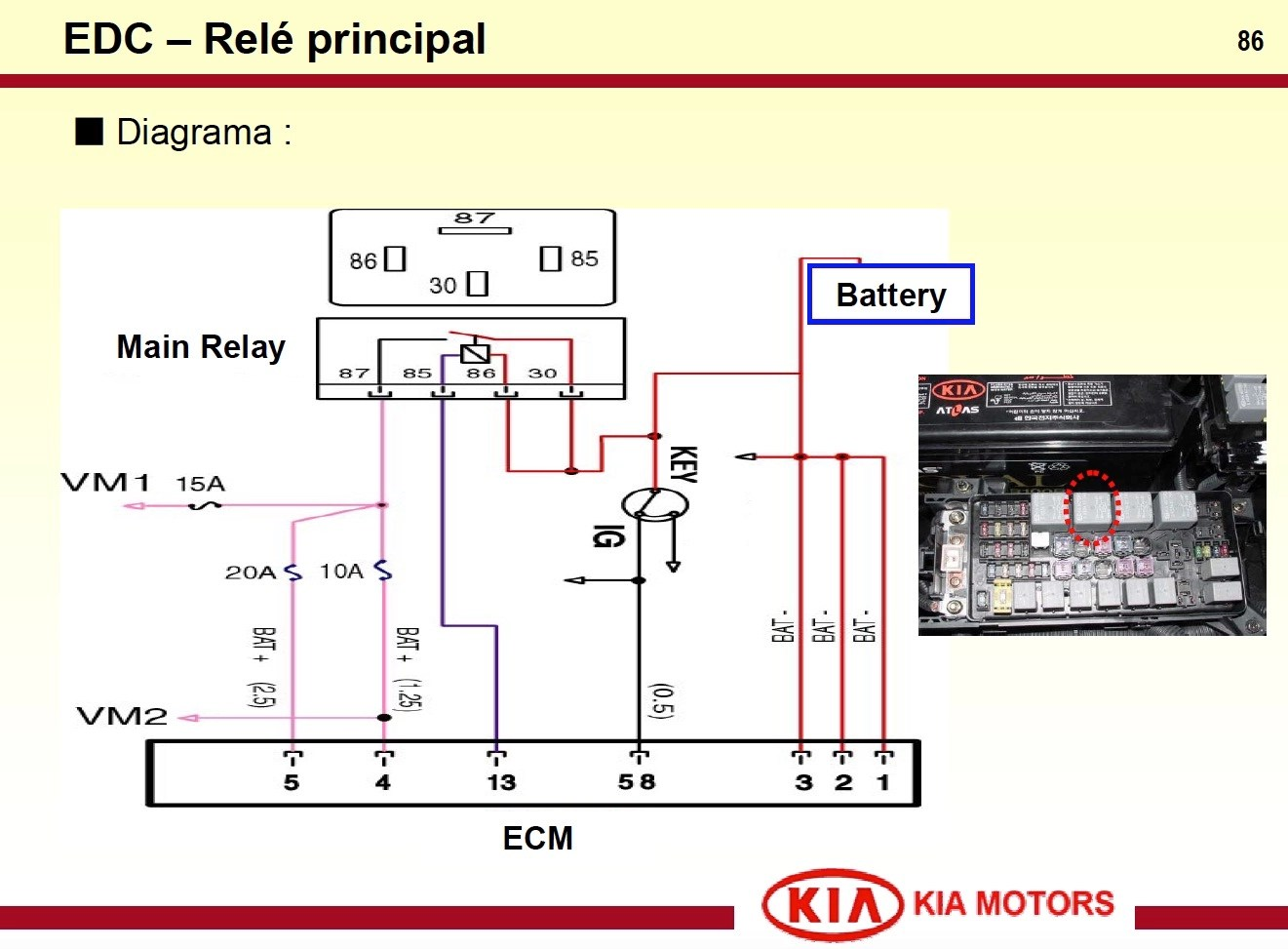 7 wire cdi box wiring diagram corn anatomy help!! main relay buzzing - kia forum