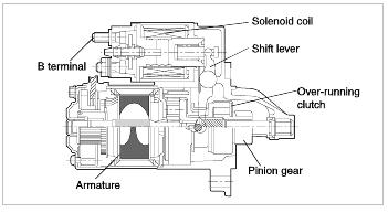 Land Pride Wiring Diagram, Land, Free Engine Image For