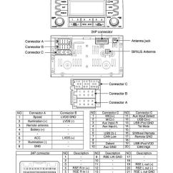 2006 Mazda 6 Radio Wiring Diagram Dsc 1616 Color Code Needed For Speakers - Kia Forum