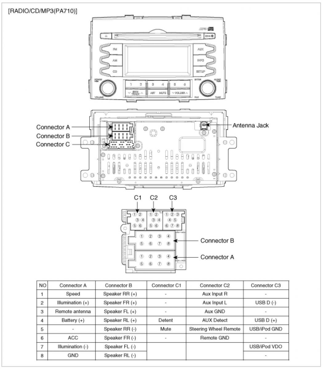 car stereo wiring harness diagram on car wiring diagram color codes