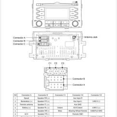 Kia Picanto 2009 Radio Wiring Diagram 110 Outlet Harness Change Your Idea With