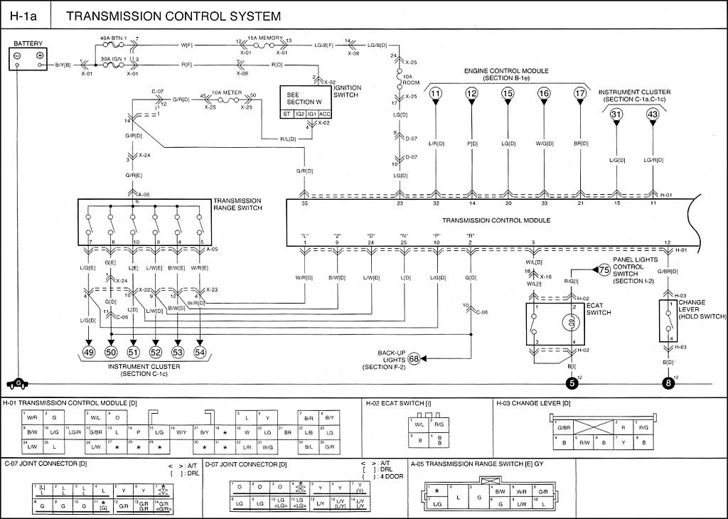 2000 kia sephia engine diagram weedeater featherlite fuel line need help. o/d light blinking and check on. code p1624. - page 3 forum