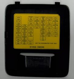 fuse box fuse identification kia forum  [ 1068 x 1200 Pixel ]