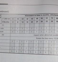 fuse box 2003 honda 2016 honda crv maintenance schedule car insurance info [ 1550 x 835 Pixel ]