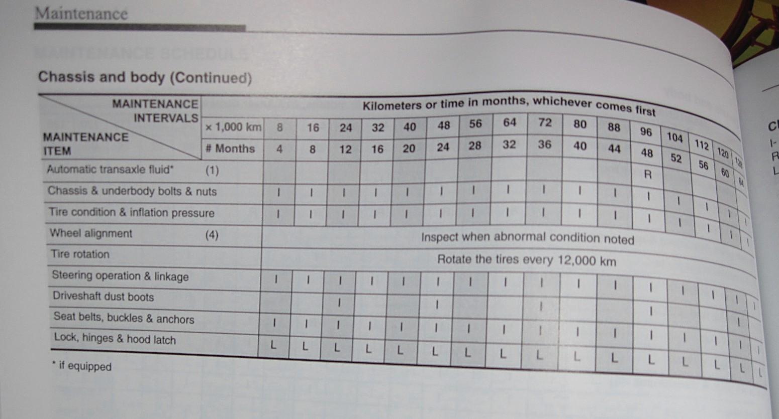hight resolution of  fuse box 2003 honda 2016 honda crv maintenance schedule car insurance info