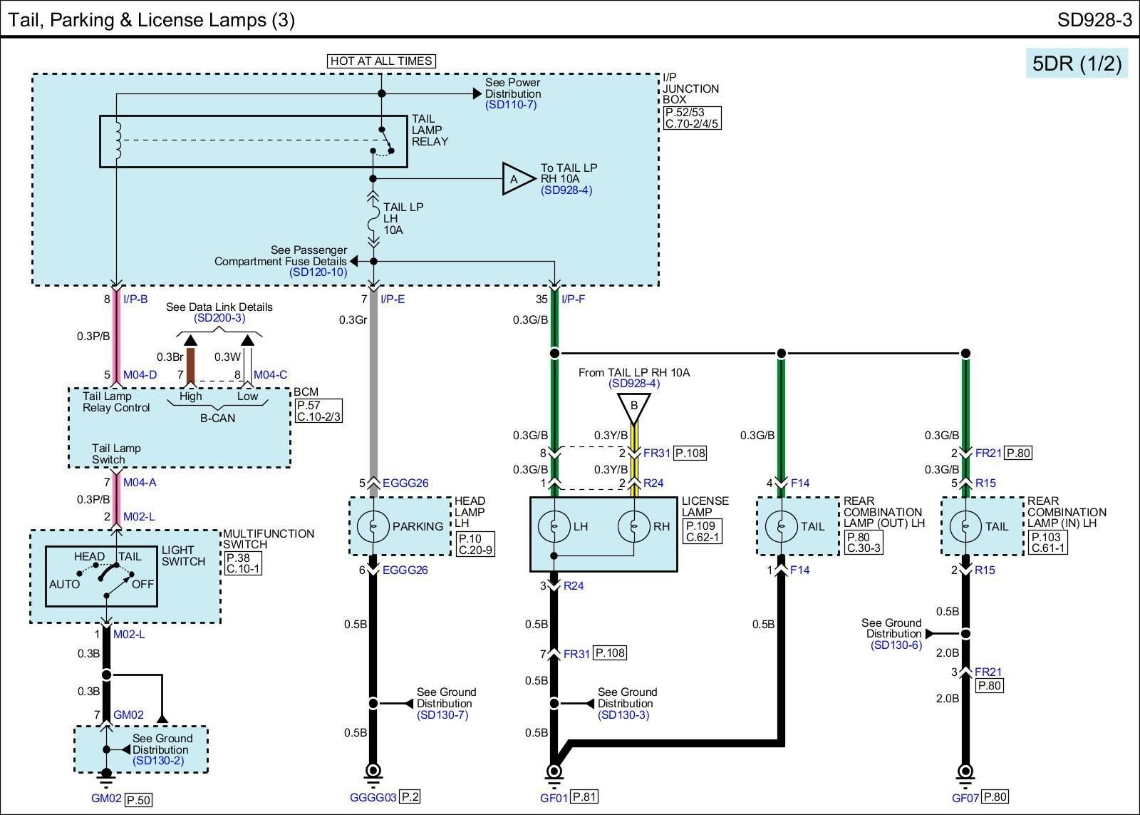 kia rondo wiring diagram