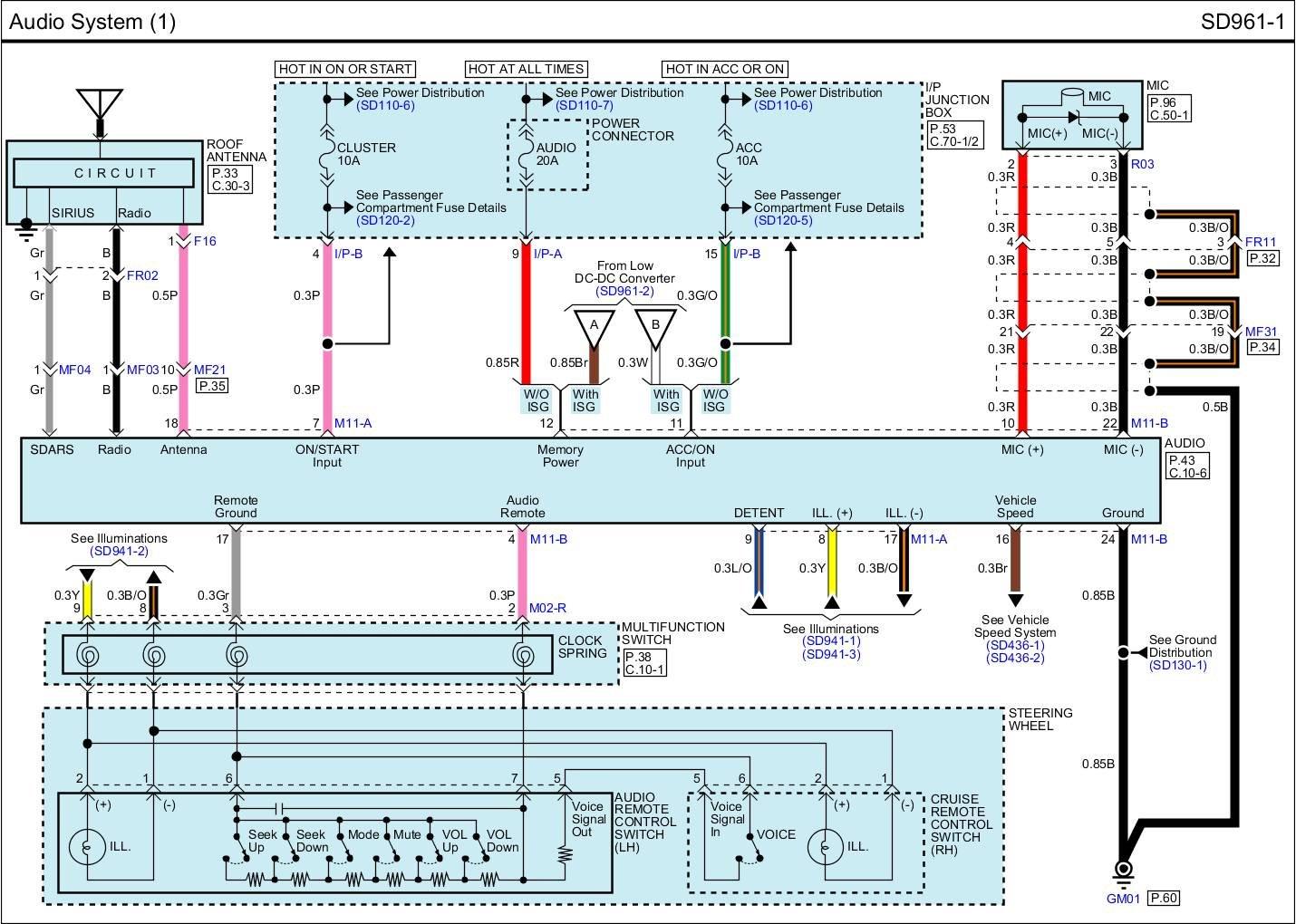 2010 kia rio wiring diagram