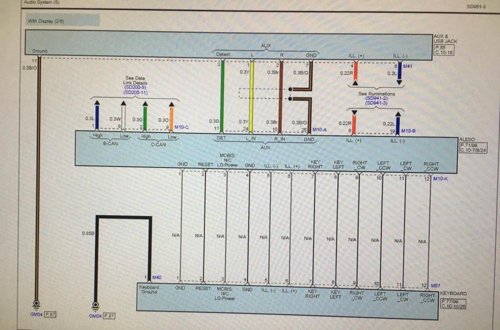medium resolution of 2010 kia soul wiring diagram best wiring diagram 2014 kia sportage radio wiring diagram 2014 kia radio wiring diagram