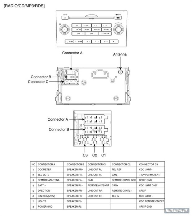 kia sportage wiring diagram service manual kia 2000 kia sportage wiring schematic 2000 auto wiring diagram on kia sportage wiring diagram service manual