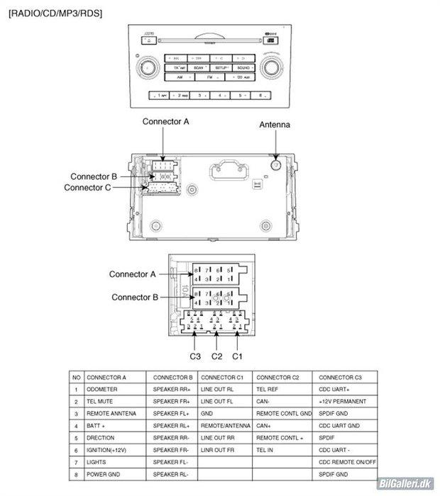 kia soul radio wiring