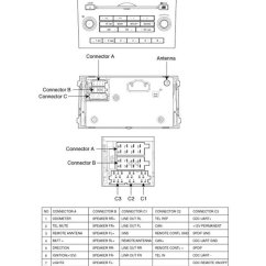 2007 Kia Rio Radio Wiring Diagram Bmw Z3 Audio Sportage Great Installation Of 2009 Simple Rh 52 Mara Cujas De Stereo Harness