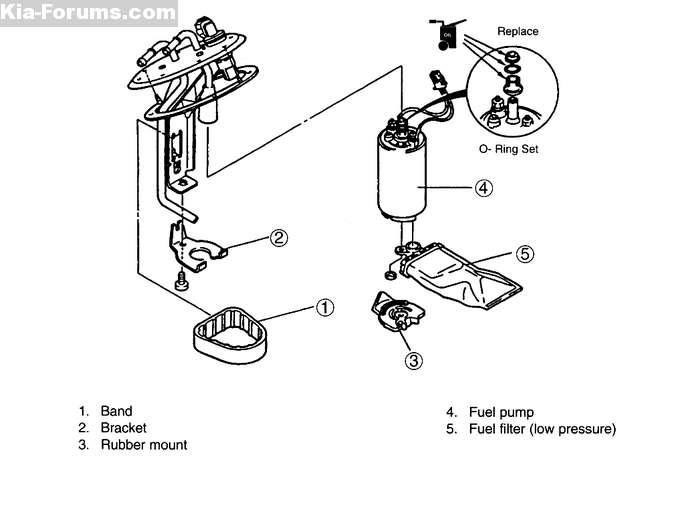 Wiring Diagram PDF: 2002 Kia Sportage Engine Diagram Fuel