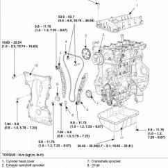 Kia Carnival Timing Belt Diagram Richdel Sprinkler Valve 03 Sedona Free Wiring For You Does The 2 4l I4 Have A Or Chain Forum 2003 Replacement