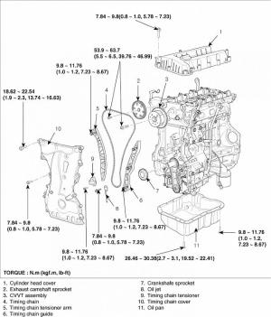 does the 24l I4 have a timing belt or chain?  Kia Forum