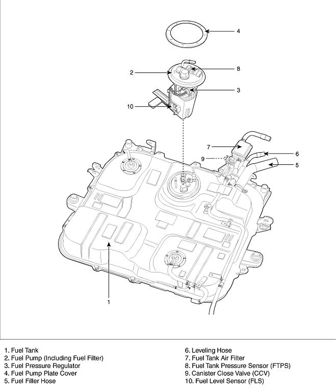 Kia Forte Fuel Filter Location, Kia, Free Engine Image For