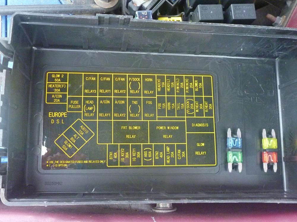 medium resolution of windscreen wipers windows blower do not work kia forum rh kia forums com 2007 kia sedona kia carnival fuse box diagram