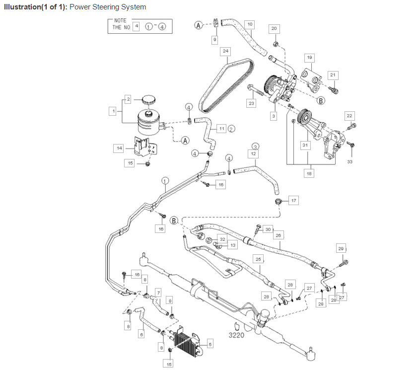 Kia Sedona Power Steering Reservoir Wiring Diagrams